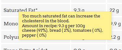 Nutrients in recipe