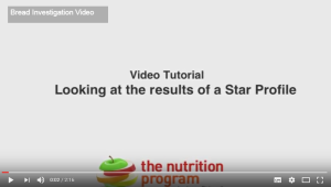 Star Profile for Bread Flours