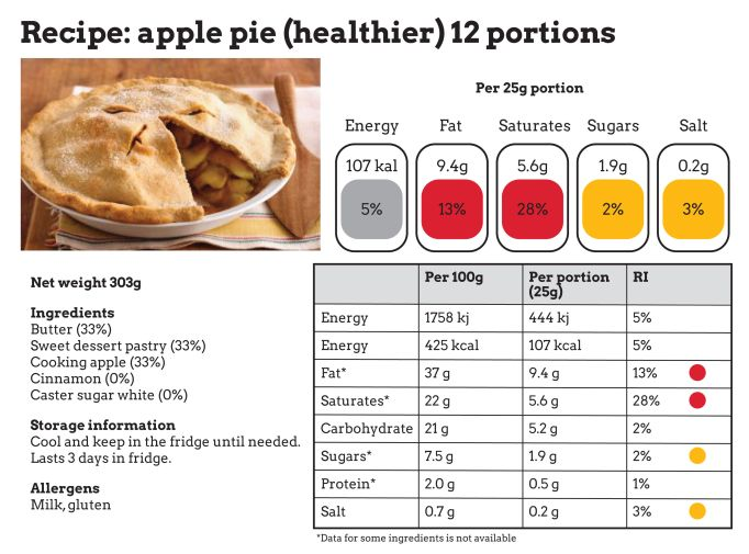 Apple pie food-label
