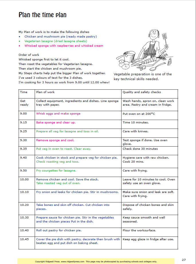 Time Plan For Practical